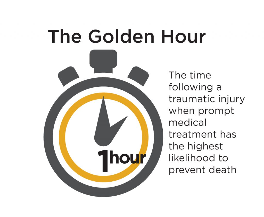 Golden Hour the time following an injury when prompt medical treatment has the highest likelihood to prevent death