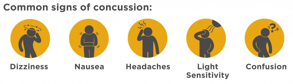 Signs of concussion dizziness nausea headaches light sensitivity confusion