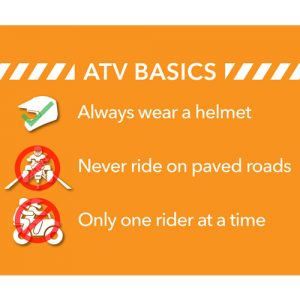 ATV basics always wear helmet never ride paved roads only one rider at a time