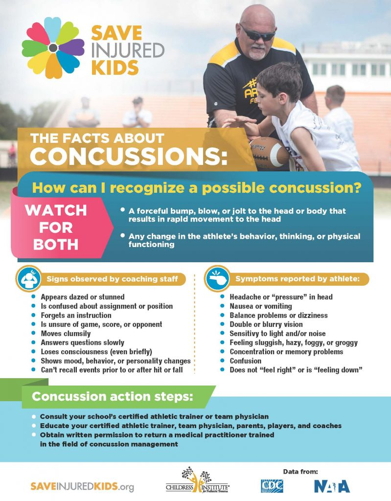 concussion signs and symptoms recognize facts athlete sports